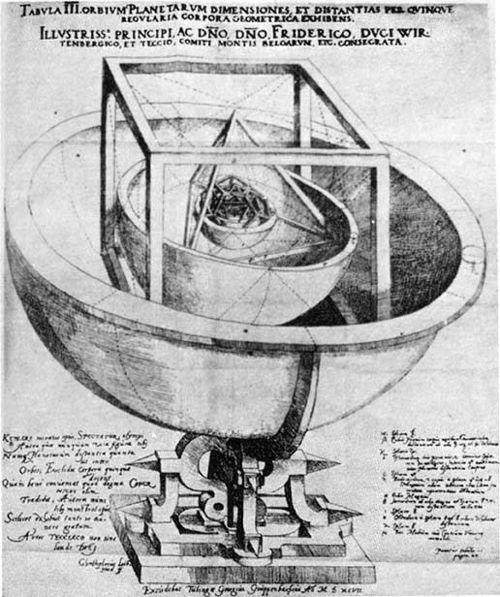 Spheres_Euclids5solidsKepler