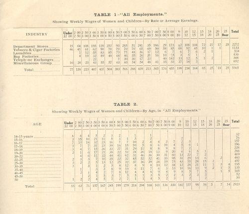 ++00++ 9.19 10,000 cvr 1914 stats