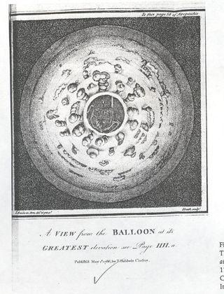 Balloon--straight down