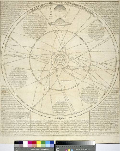 Cosmolog senex