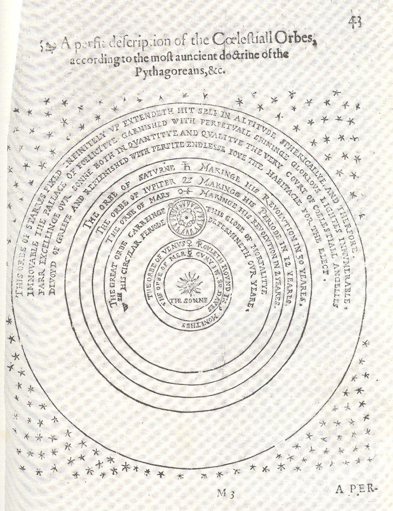 Astro--solar system