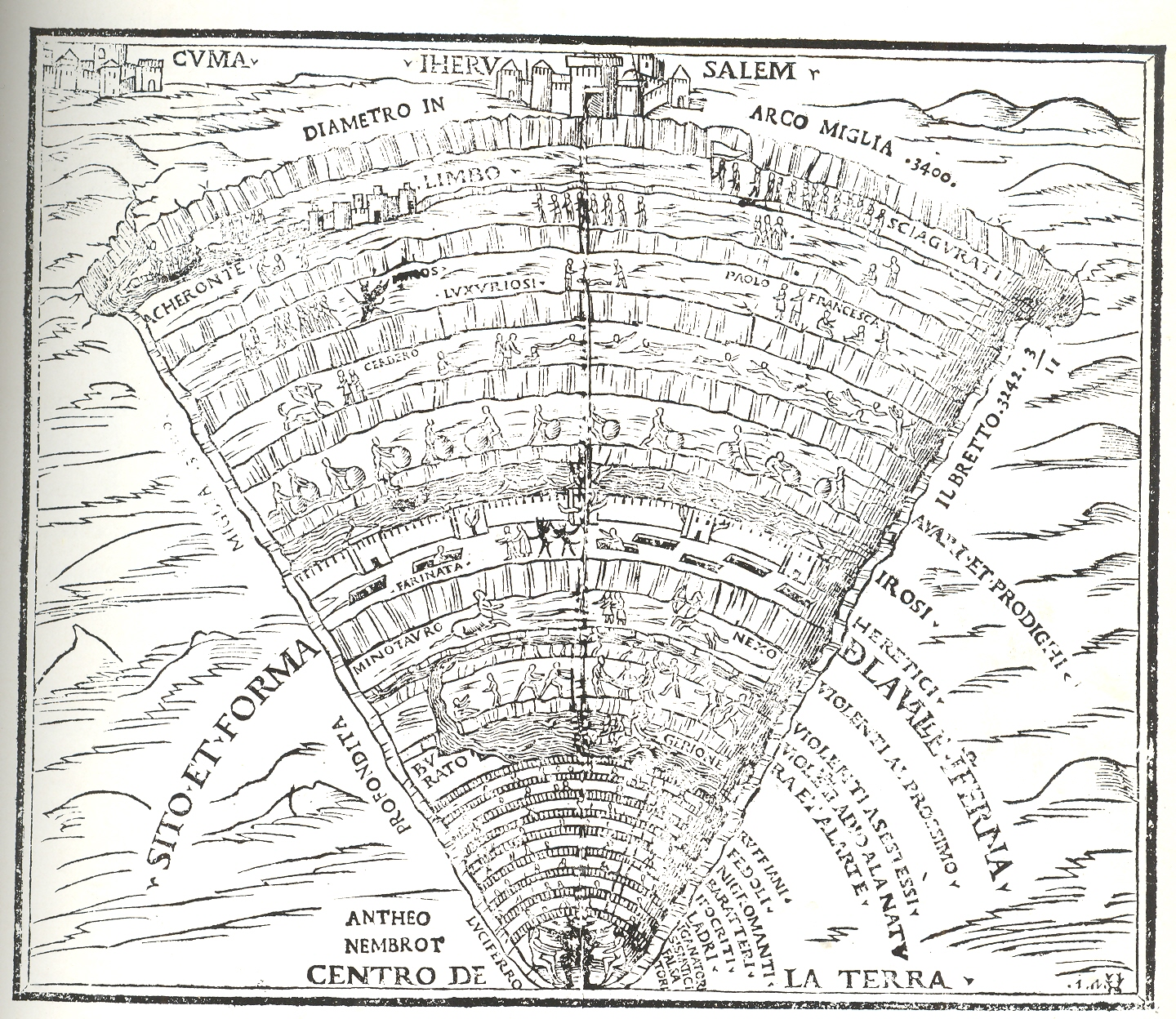 Jf Ptak Science Books Layers Of Influence Dante S Inferno