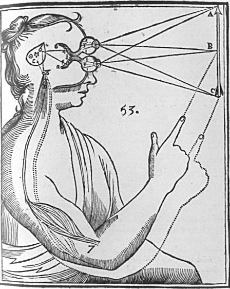Cartesian_Vision