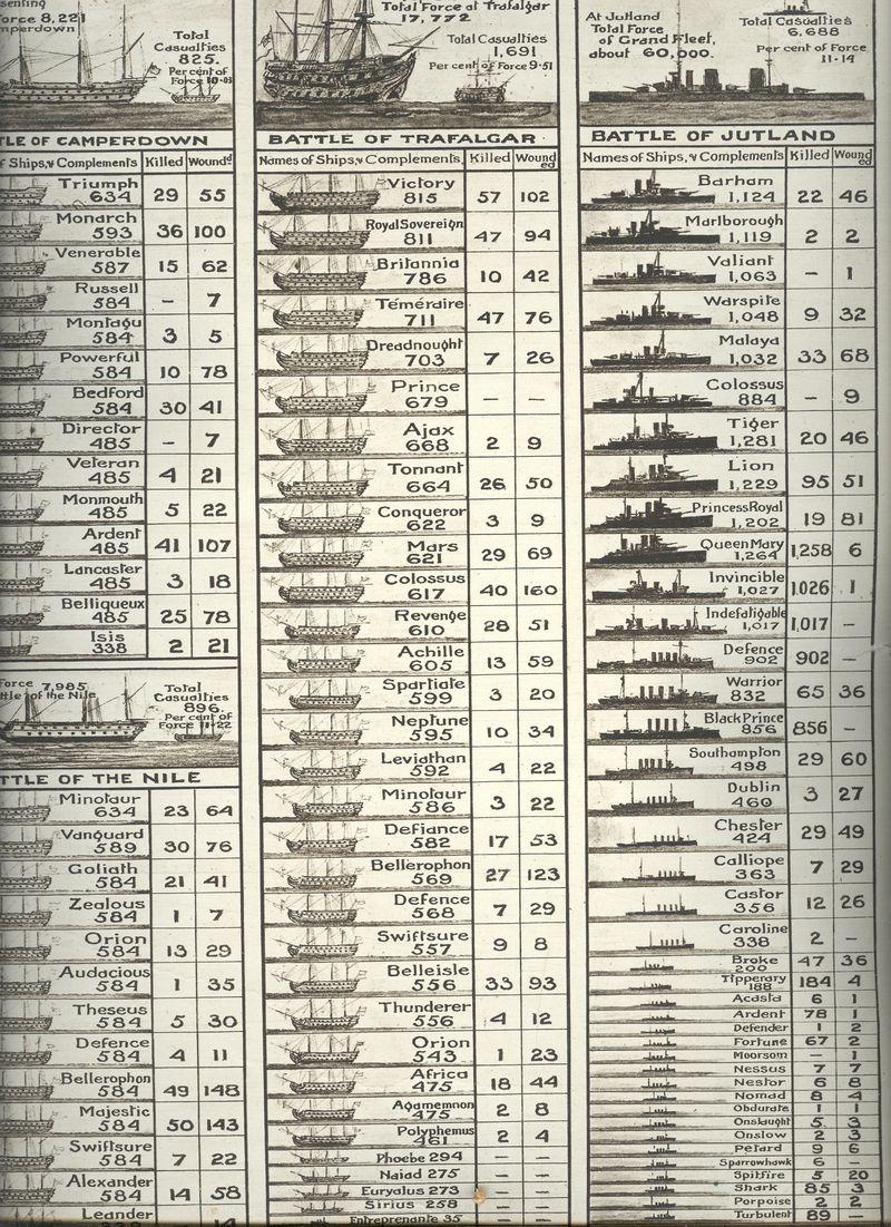 Mar 24 jutland