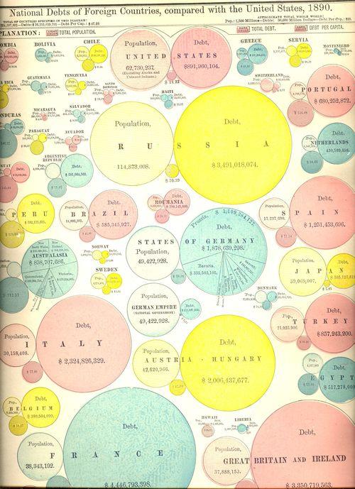 Blog dec 27 graphic bubble debt