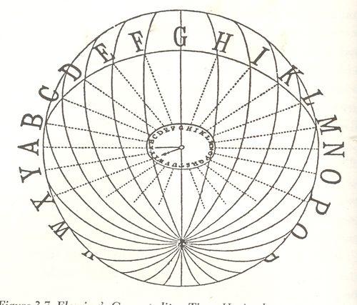 Blog--feb 9--fleing clock