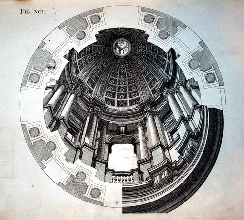 Blog--levels--pozzi dome