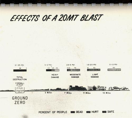 March 3--20 mt blast