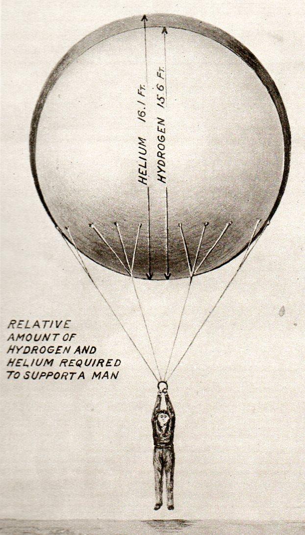Display info helium balloon man213