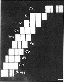 Ladder moseley