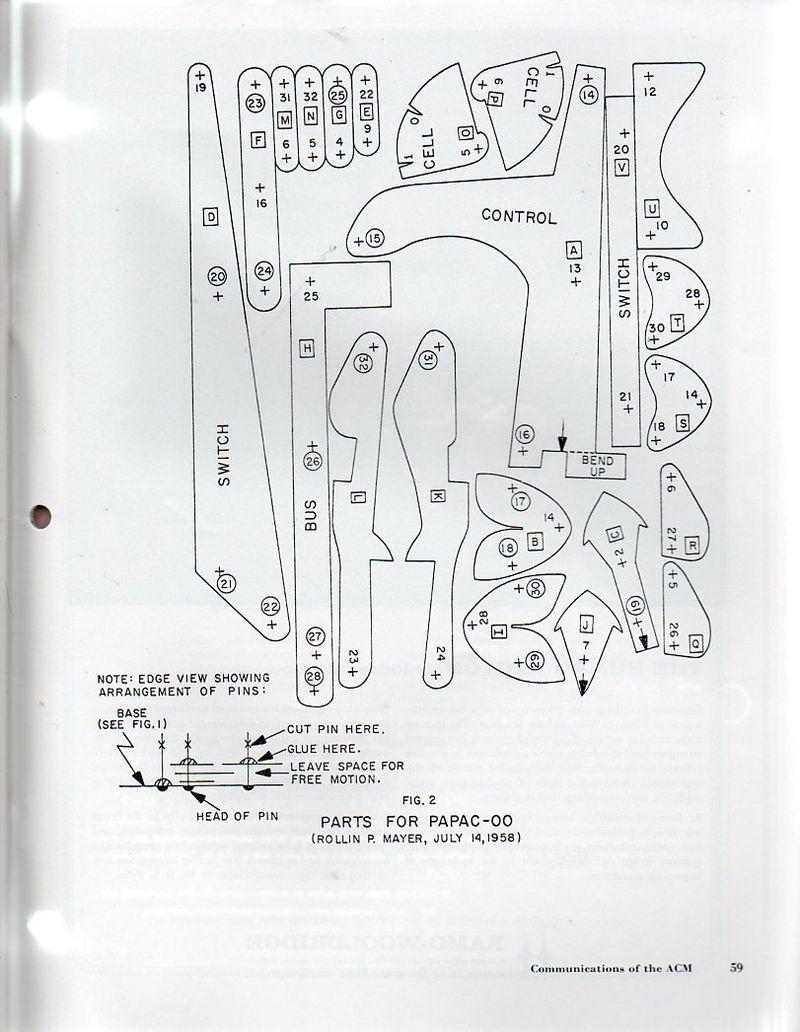 Computer, paper834