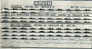 Navy obsol cruisers819