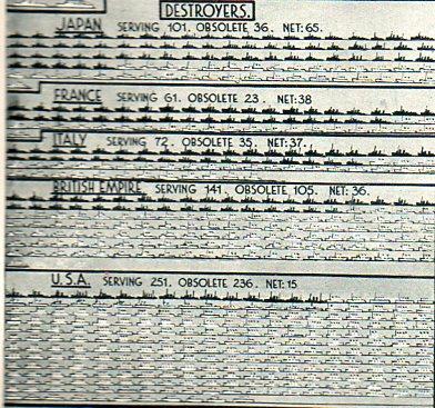 Navy obsol destroyers821