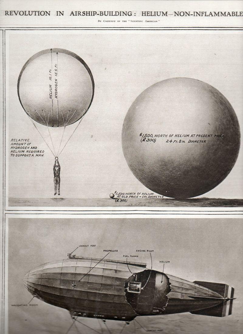 Display info helium balloon212