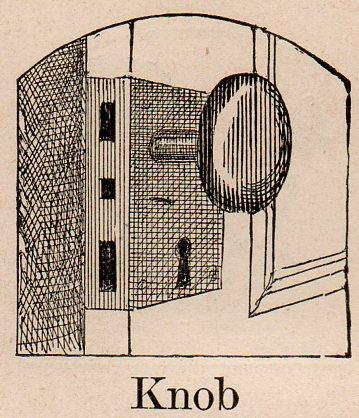 Alephbet-knob321
