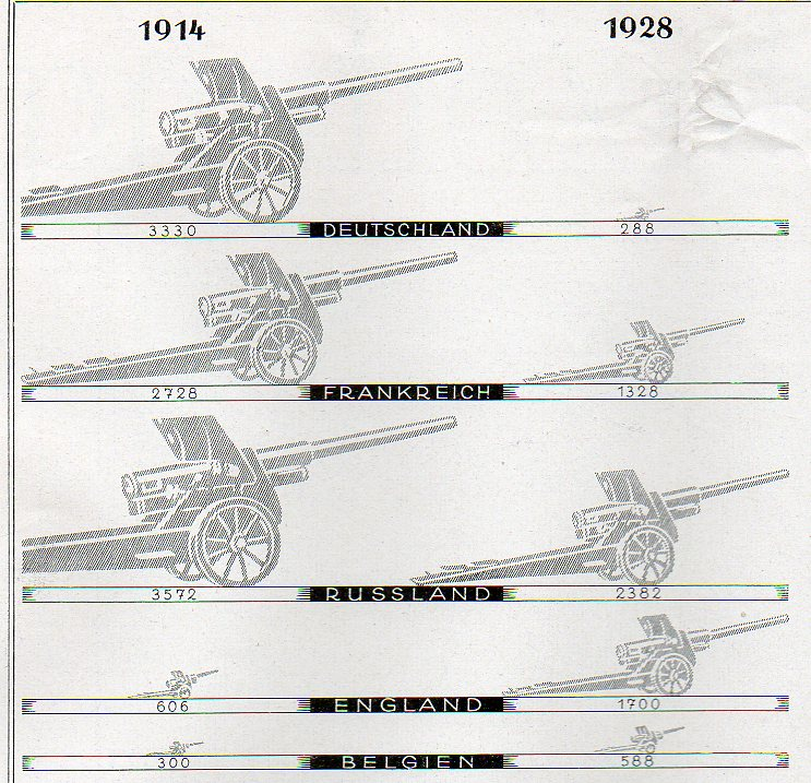 Germany  1928  cannons521