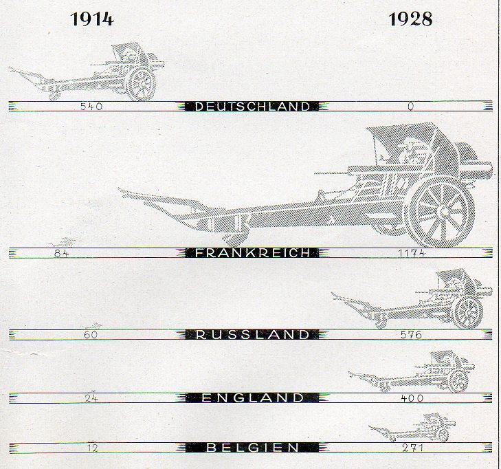 Germany  1928 canon 2524