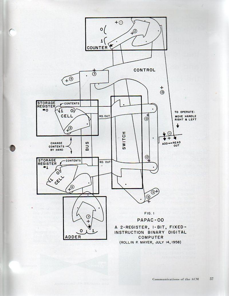Computer, paper833