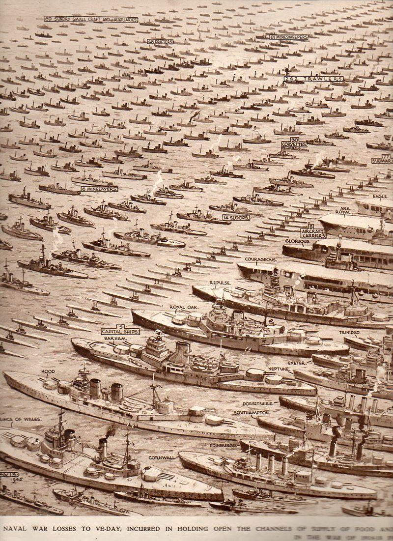 Navy Losses--left796