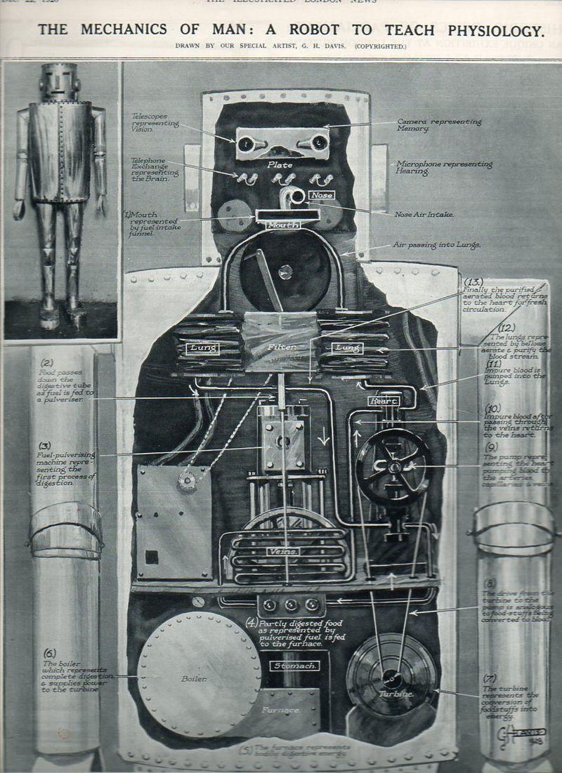 Robot steam816