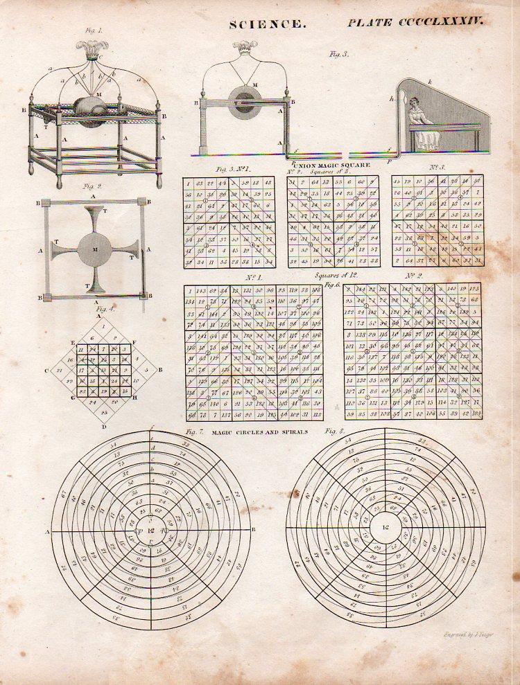 Magic squarezz and circles882