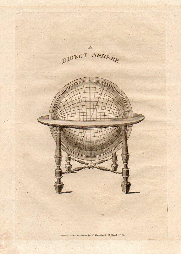 Circles--direct sphere911