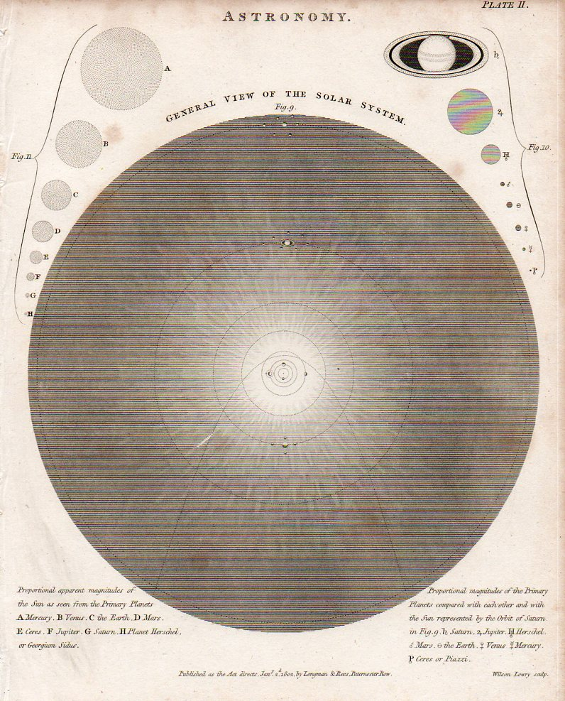 Circles--general view solar ystem914