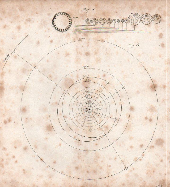 Circles--solar system c919