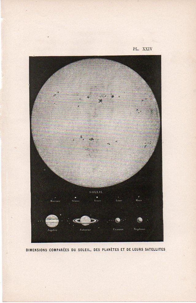 Circles--sun planet comaprison size French902