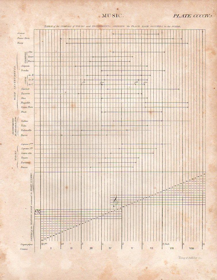 Music compass a949