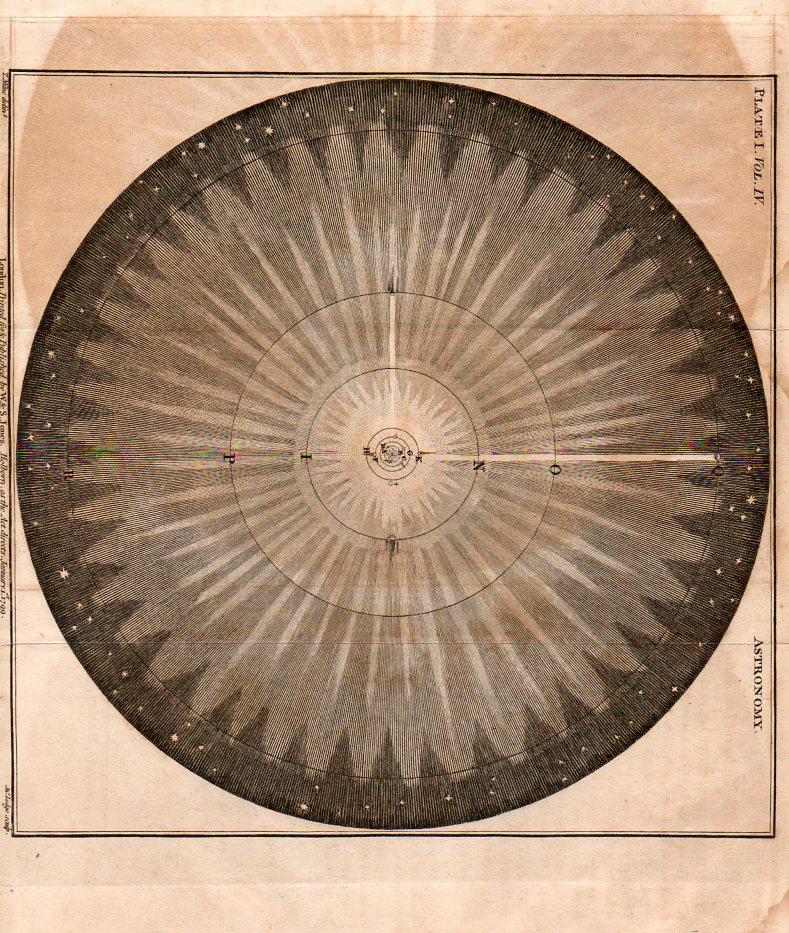 Circles--solar system916