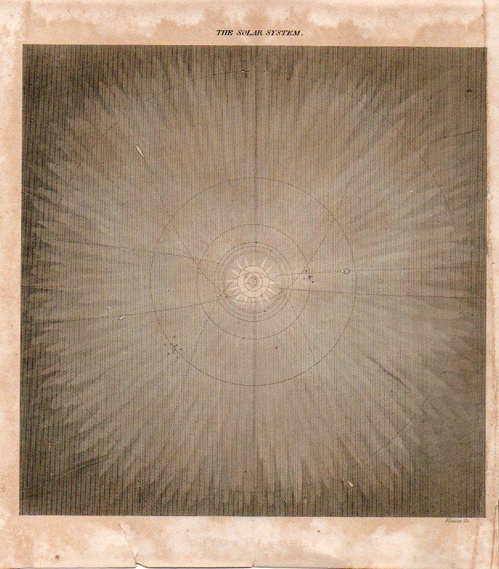 Circles--the solar system912