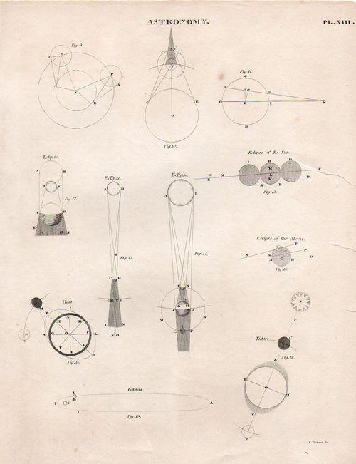 Astro mictroscope--4a934