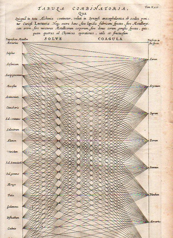 Kircher tabula345