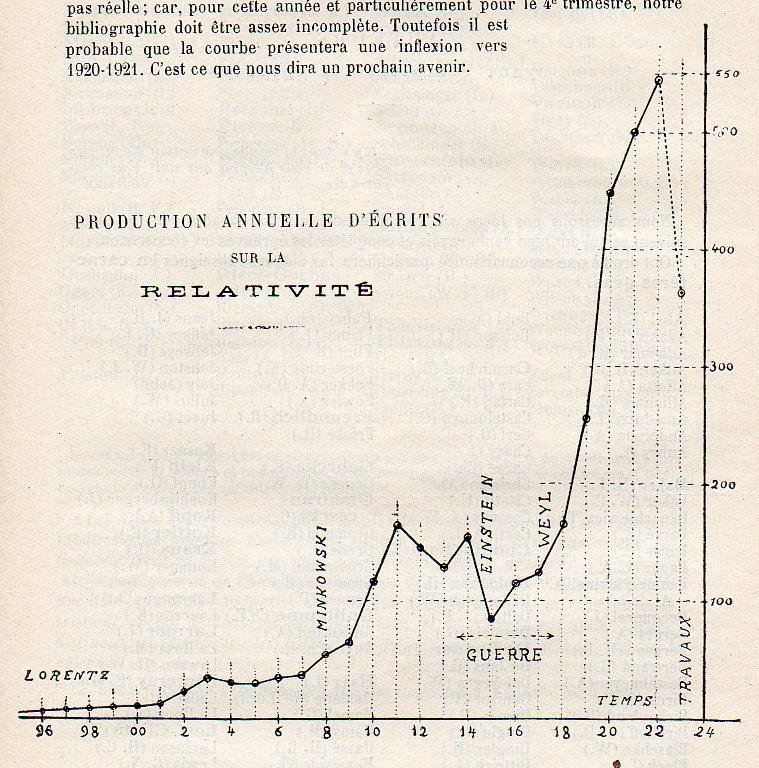 Relativity graph252