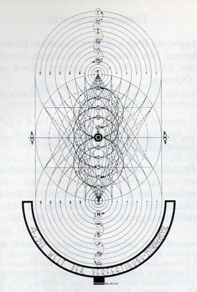 Saturn gnosis303