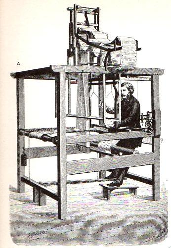 Jacquard loom142