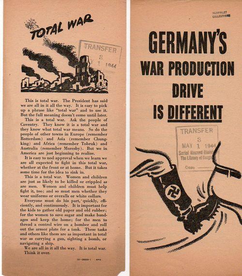 War Production Board265