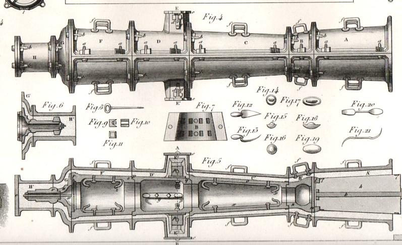 Artillery286