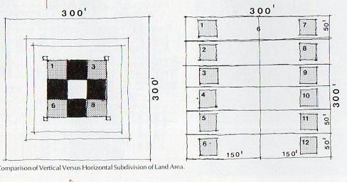 Vertical suburbs361