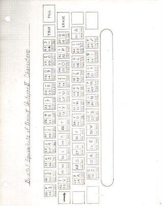 Mullendore k keyboard791
