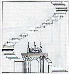 Spiral staircase st paul950