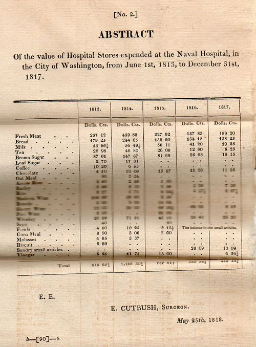Medical  expenses993