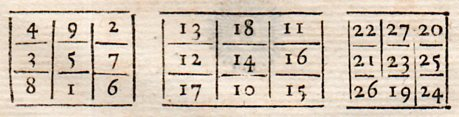 Magic squares prob ans476