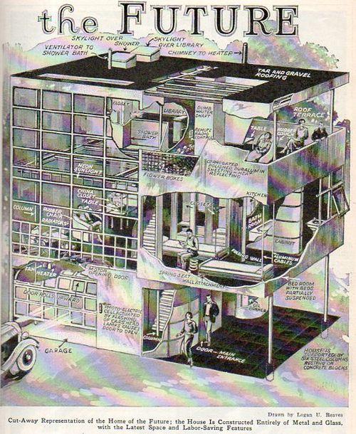 Future house514