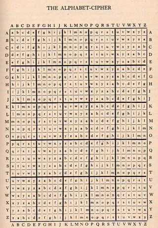 Carroll cipher536