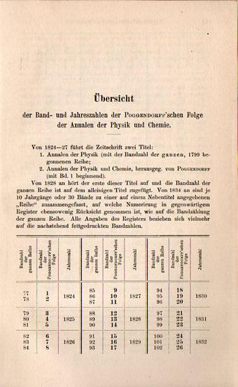 ANnalen key145