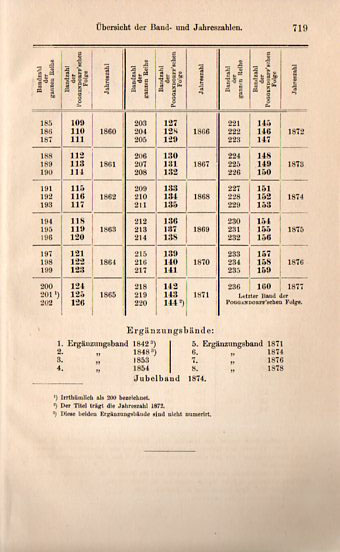 ANnalen key147