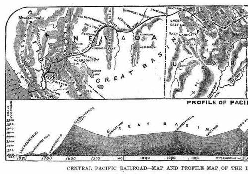 Pacific_Railroad_Profile_1867  west