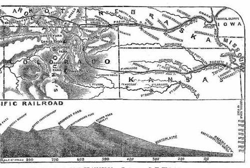 Pacific_Railroad_Profile_1867  west_edited-1
